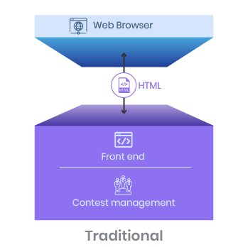 Inforgraphic-Why Migrate to Drupal Experience Platform 01