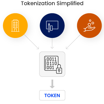 Overview-Tokenized Asset Management